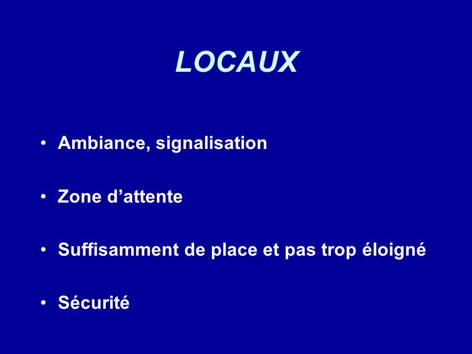 LOCAUX Ambiance, signalisation Zone dattente Suffisamment de place et pas trop éloigné Sécurité
