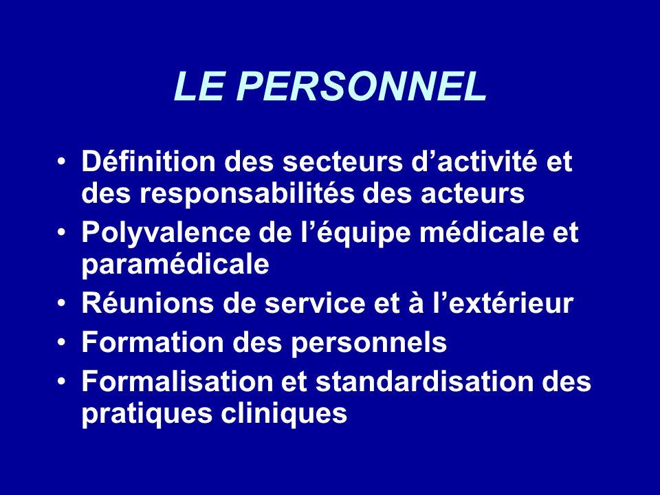 LE PERSONNEL Définition des secteurs dactivité et des responsabilités des acteurs Polyvalence de léquipe médicale et paramédicale Réunions de service