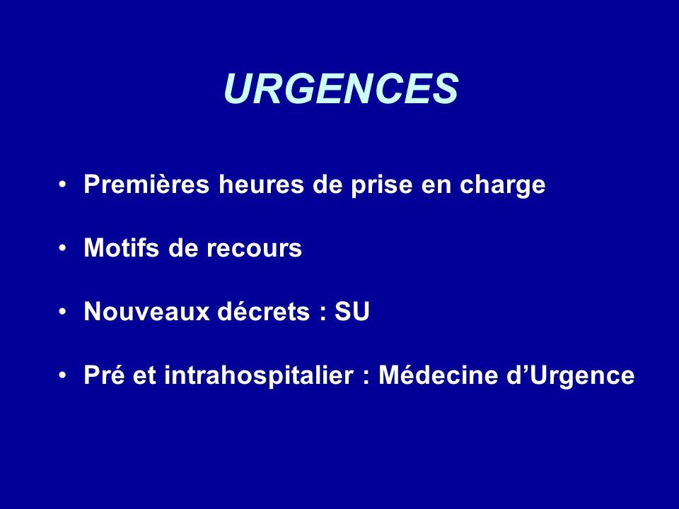URGENCES Premières heures de prise en charge Motifs de recours Nouveaux décrets : SU Pré et intrahospitalier : Médecine dUrgence