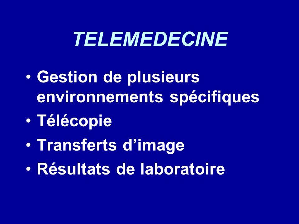 TELEMEDECINE Gestion de plusieurs environnements spécifiques Télécopie Transferts dimage Résultats de laboratoire