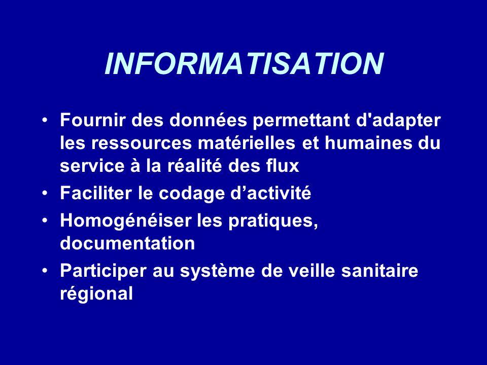 INFORMATISATION Fournir des données permettant d'adapter les ressources matérielles et humaines du service à la réalité des flux Faciliter le codage d