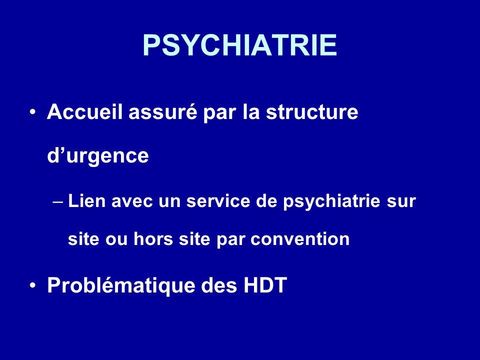 PSYCHIATRIE Accueil assuré par la structure durgence –Lien avec un service de psychiatrie sur site ou hors site par convention Problématique des HDT