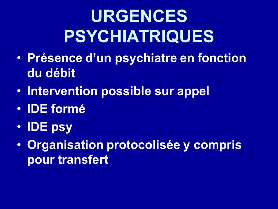 URGENCES PSYCHIATRIQUES Présence dun psychiatre en fonction du débit Intervention possible sur appel IDE formé IDE psy Organisation protocolisée y com