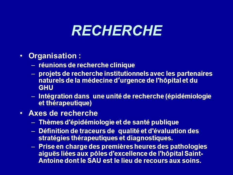 RECHERCHE Organisation : –réunions de recherche clinique –projets de recherche institutionnels avec les partenaires naturels de la médecine durgence d