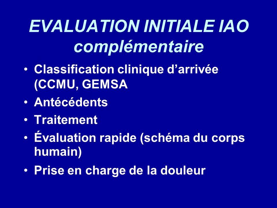 EVALUATION INITIALE IAO complémentaire Classification clinique darrivée (CCMU, GEMSA Antécédents Traitement Évaluation rapide (schéma du corps humain)