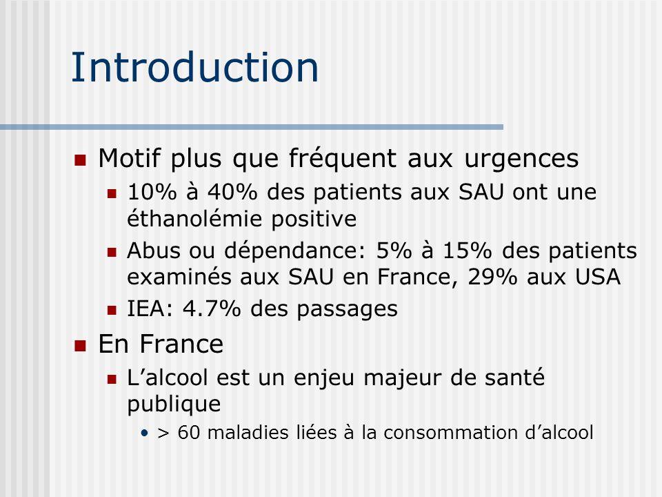 Introduction Motif plus que fréquent aux urgences 10% à 40% des patients aux SAU ont une éthanolémie positive Abus ou dépendance: 5% à 15% des patient
