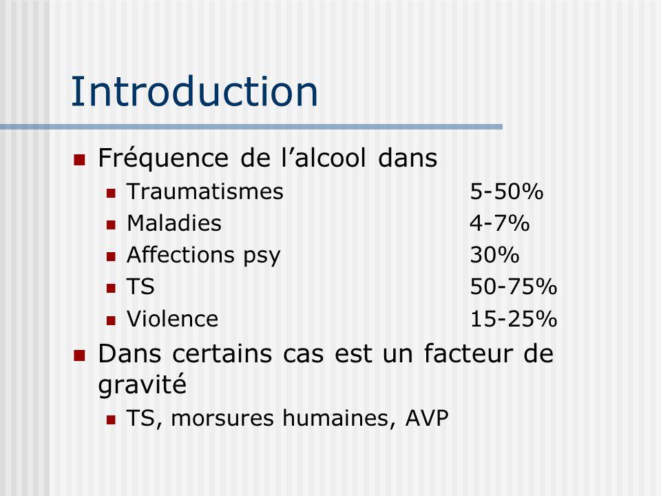 Introduction Fréquence de lalcool dans Traumatismes5-50% Maladies 4-7% Affections psy30% TS50-75% Violence15-25% Dans certains cas est un facteur de g