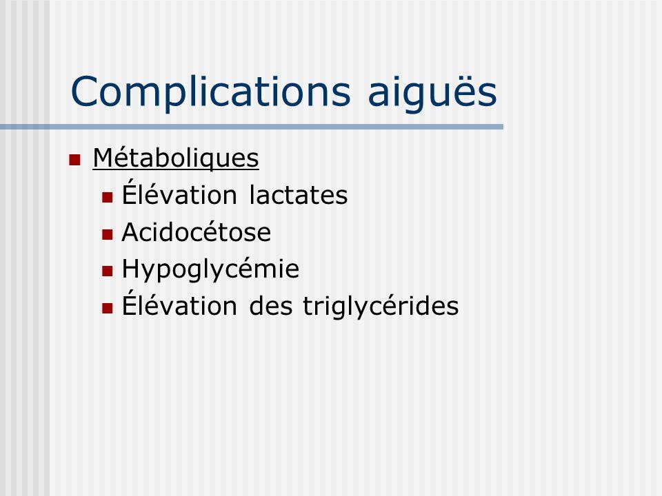 Complications aiguës Métaboliques Élévation lactates Acidocétose Hypoglycémie Élévation des triglycérides
