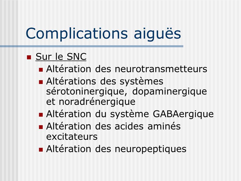 Complications aiguës Sur le SNC Altération des neurotransmetteurs Altérations des systèmes sérotoninergique, dopaminergique et noradrénergique Altérat