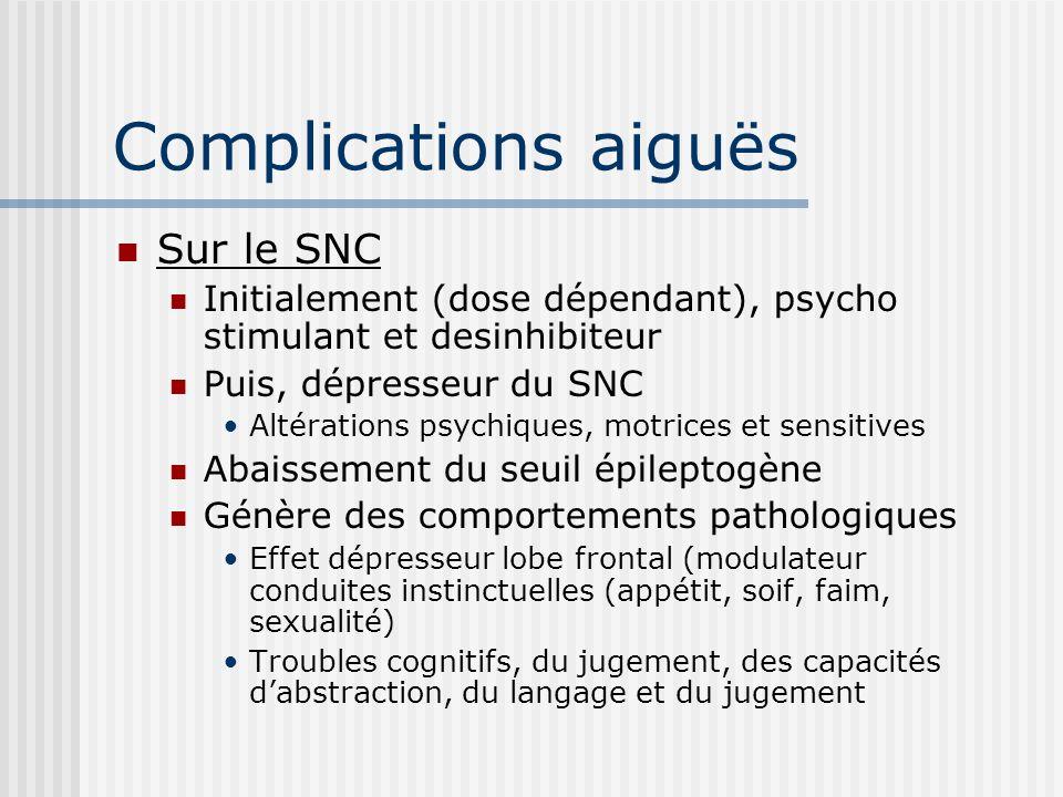 Complications aiguës Sur le SNC Initialement (dose dépendant), psycho stimulant et desinhibiteur Puis, dépresseur du SNC Altérations psychiques, motri