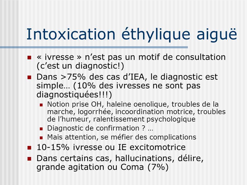 Intoxication éthylique aiguë « ivresse » nest pas un motif de consultation (cest un diagnostic!) Dans >75% des cas dIEA, le diagnostic est simple… (10