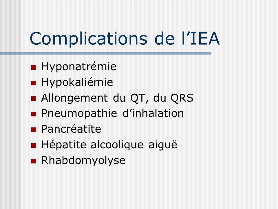 Complications de lIEA Hyponatrémie Hypokaliémie Allongement du QT, du QRS Pneumopathie dinhalation Pancréatite Hépatite alcoolique aiguë Rhabdomyolyse