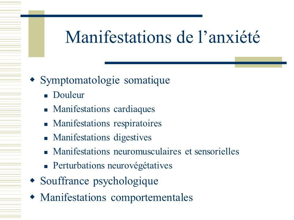 Manifestations de lanxiété Symptomatologie somatique Douleur Manifestations cardiaques Manifestations respiratoires Manifestations digestives Manifest