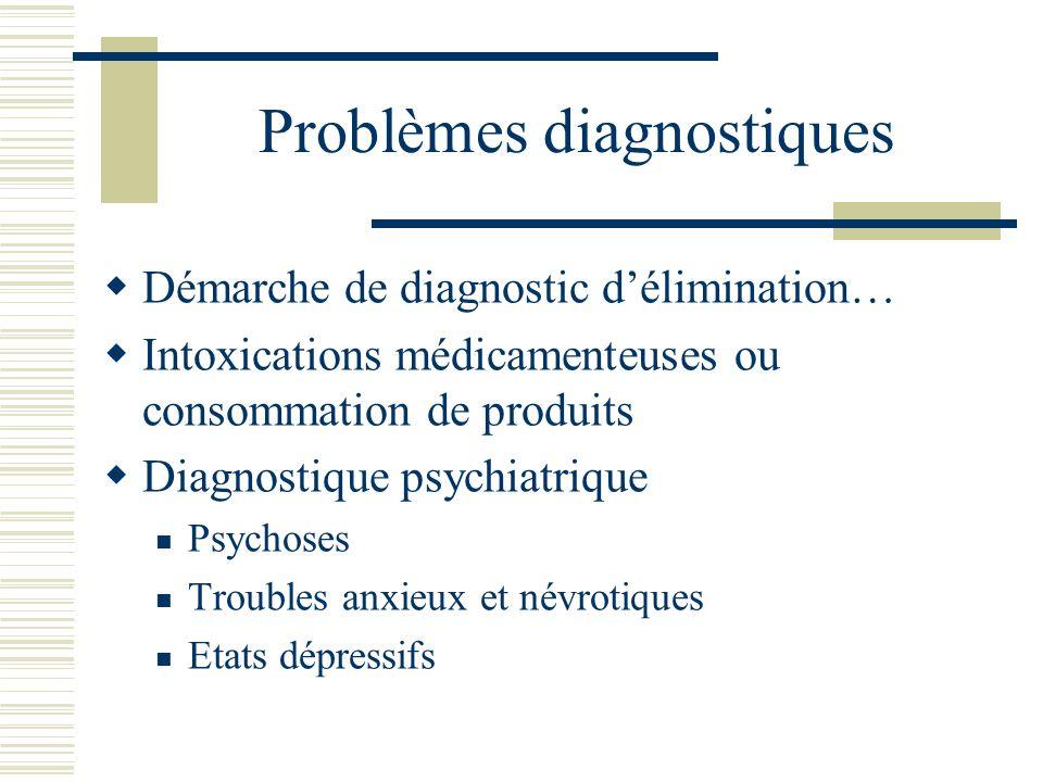 Problèmes diagnostiques Démarche de diagnostic délimination… Intoxications médicamenteuses ou consommation de produits Diagnostique psychiatrique Psyc