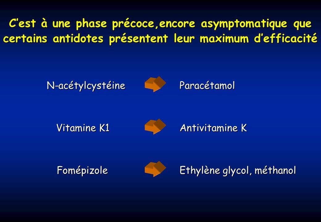 Cest à une phase précoce,encore asymptomatique que certains antidotes présentent leur maximum defficacité Fomépizole Ethylène glycol, méthanol N-acéty