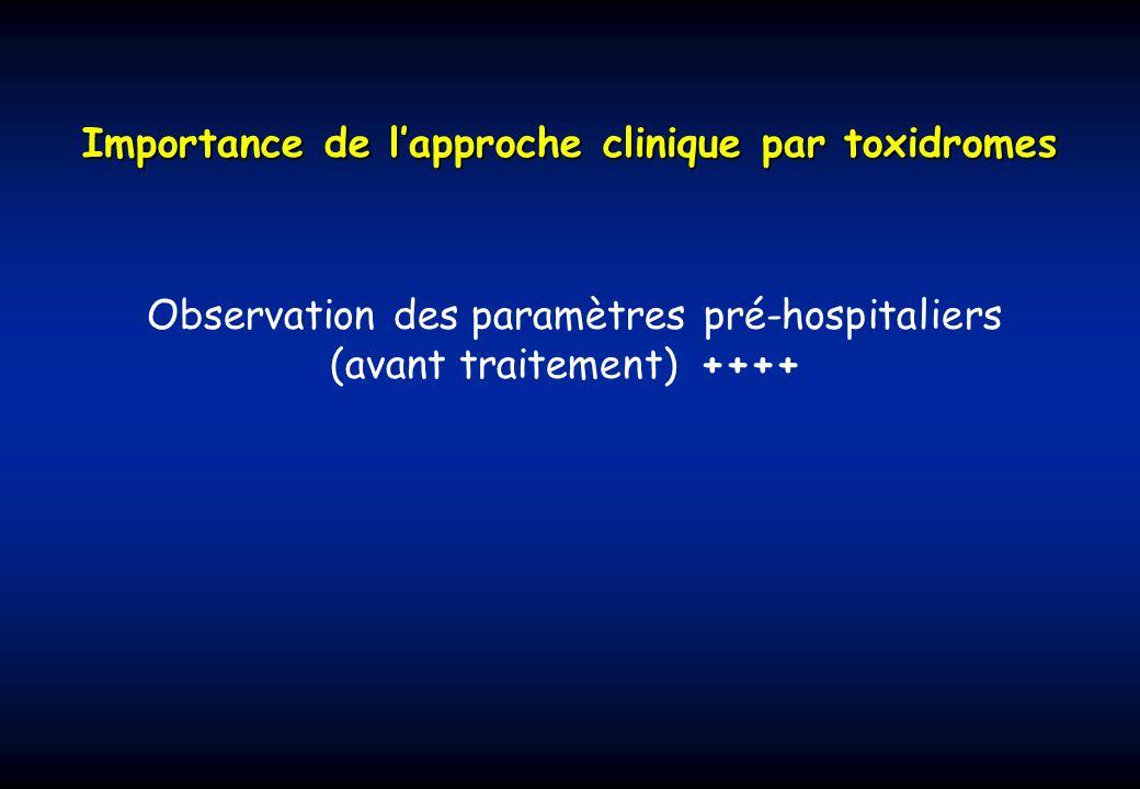 Un toxidrome (ou syndrome dorigine toxique) est un ensemble de symptômes cliniques, biologiques et/ou ECG évocateur dune pathologie toxique.