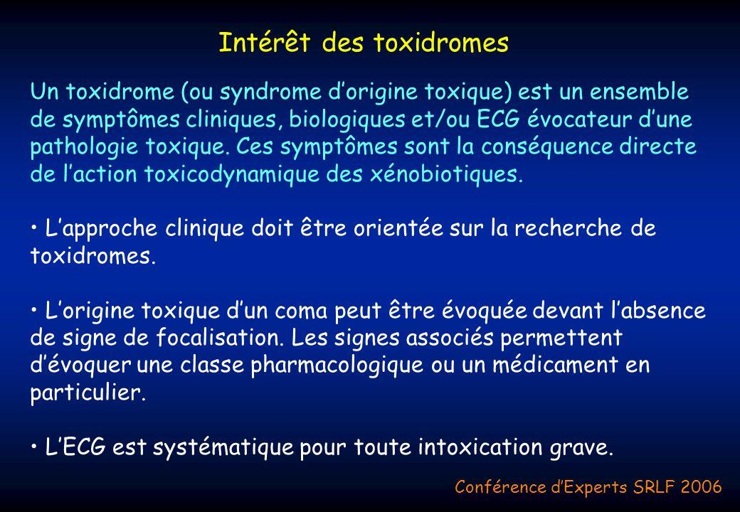 Syndrome opiacé : Coma Myosis Bradypnée (FR < 12 /min) Possibles: bradycardie - hypotension Étiologies: - Héroïne - Morphine - Opiacés naturels: codéine, codothéline, pholcodine - Produits de substitution de lhéroïne (méthadone, buprénorphine) - Autres opioïdes: dextropropoxyphène, tramadol, … Attention: - Seuls opiacés sont détectés par tests IC urinaires - Effets de la buprénorphine peu reversés par naloxone Naloxone