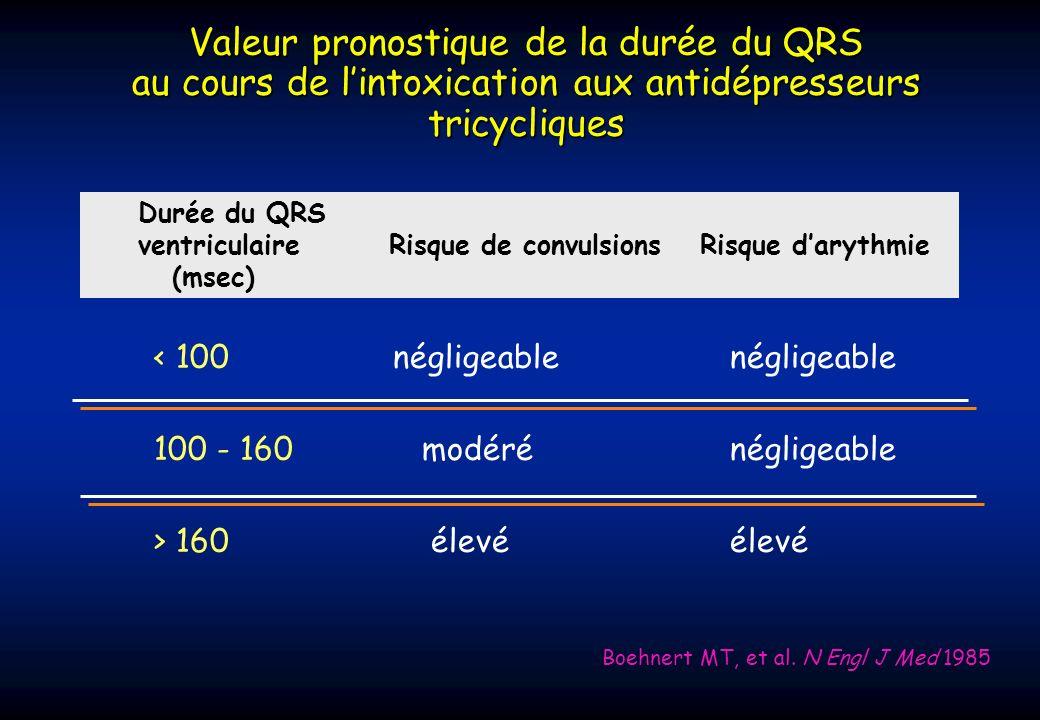 Coma et acidose métabolique Trou anionique Trou anionique Lactate Explique le trou anionique Acidose lactique - État de choc (sepsis, hypovol, …) - Convulsions - Insuffisance hépatocellulaire - Cyanure - CO - Adrénergiques (théophylline) - Biguanides Lactate Nexplique pas le trou anionique Insuffisance rénale Salicylés Ethylène glycol Méthanol ……
