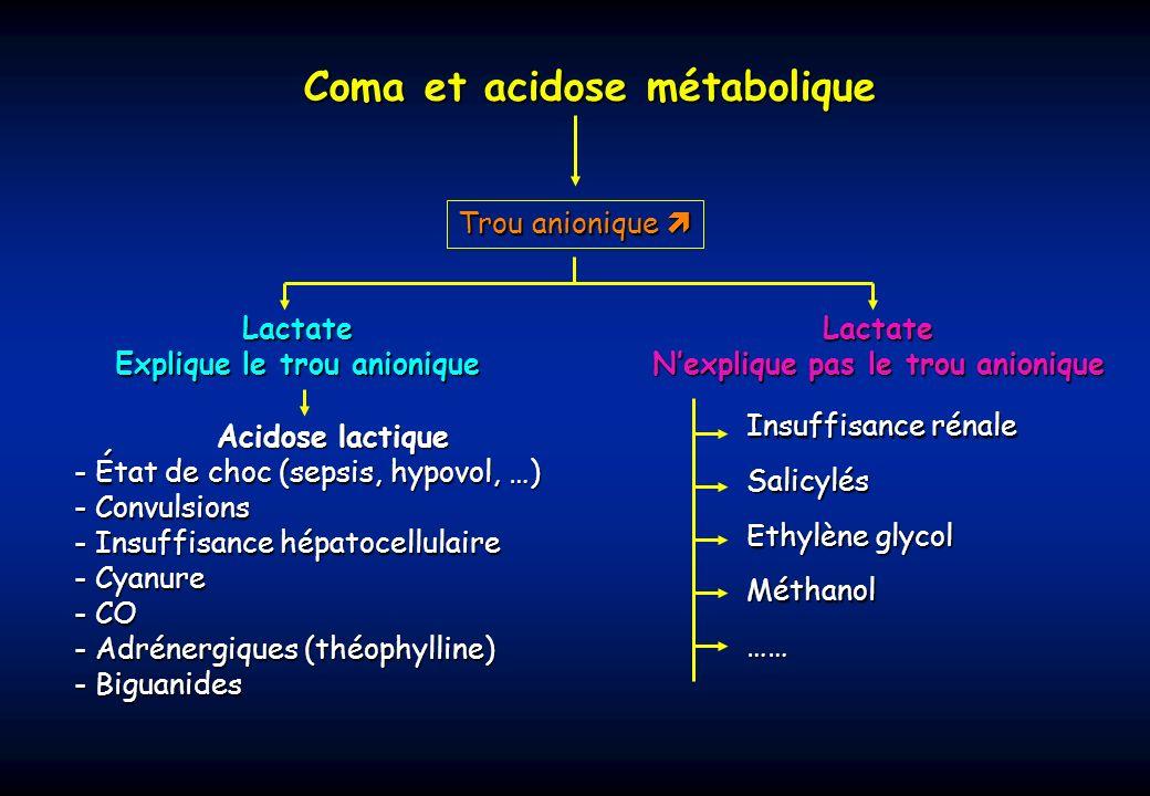 Coma et acidose métabolique Trou anionique Trou anionique Lactate Explique le trou anionique Acidose lactique - État de choc (sepsis, hypovol, …) - Co