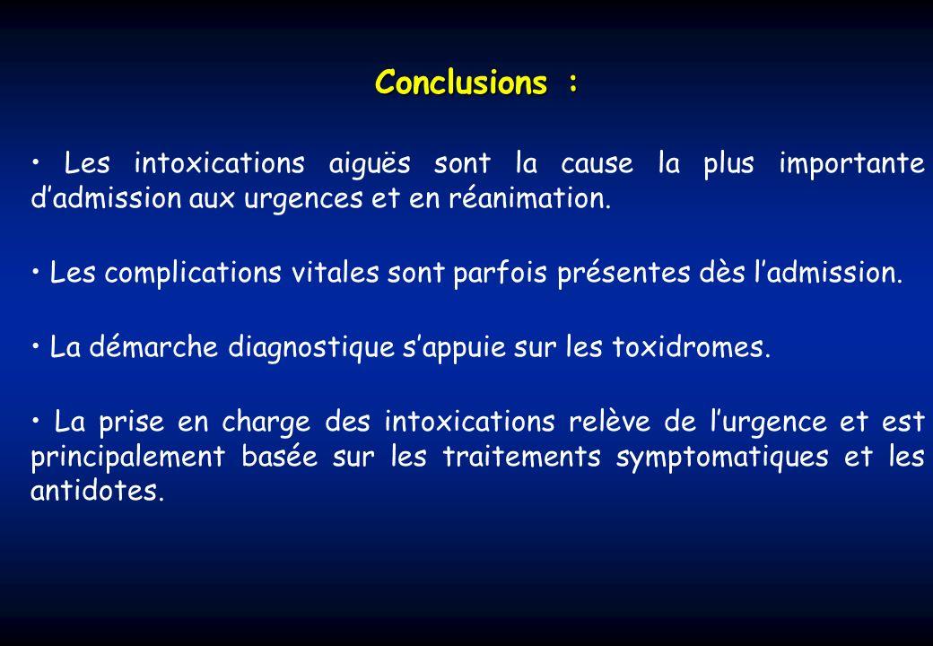 Conclusions : Les intoxications aiguës sont la cause la plus importante dadmission aux urgences et en réanimation. Les complications vitales sont parf