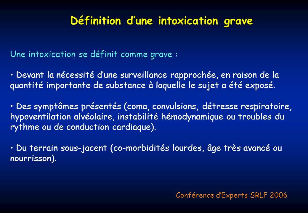 Définition dune intoxication grave Une intoxication se définit comme grave : Devant la nécessité dune surveillance rapprochée, en raison de la quantit