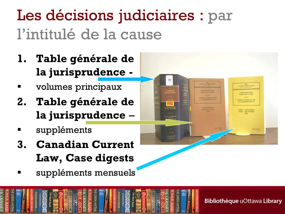 Les décisions judiciaires : par lintitulé de la cause 1.Table générale de la jurisprudence - volumes principaux 2.Table générale de la jurisprudence – suppléments 3.Canadian Current Law, Case digests suppléments mensuels