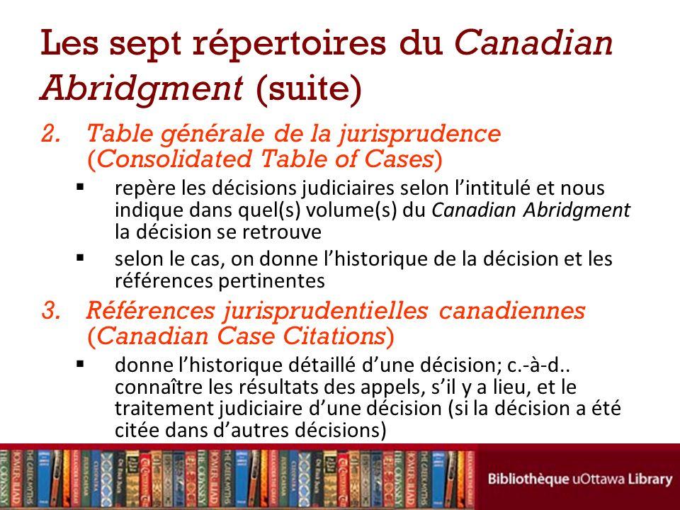 Mise à jour (imprimée) (suite) Références jurisprudentielles canadiennes (Canadian Abridgment) volume principal supplément annuel supplément cumulatif (trois mois) supplément mensuel du Canadian Case Citations