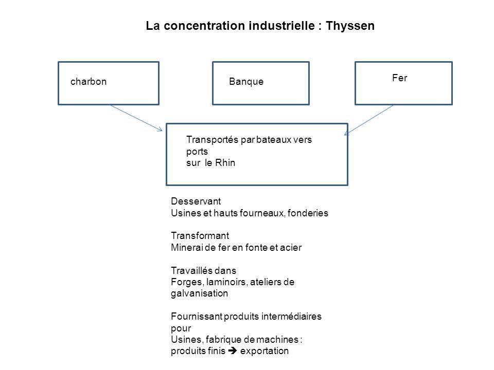 Lapplication des méthodes tayloriennes Prenons lassemblage du piston et de la tige.