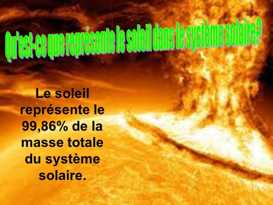 Le soleil représente le 99,86% de la masse totale du système solaire.