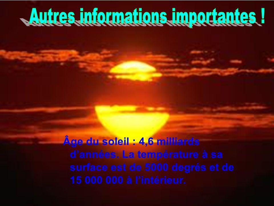 Âge du soleil : 4,6 milliards dannées. La température à sa surface est de 5000 degrés et de 15 000 000 à lintérieur.