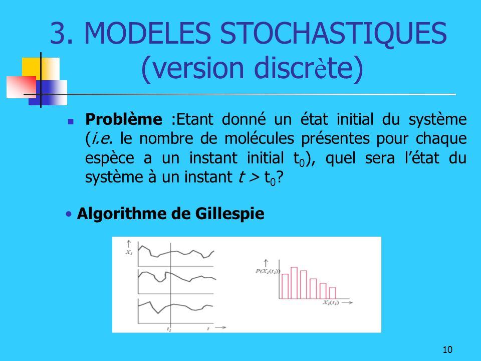 10 Problème :Etant donné un état initial du système (i.e. le nombre de molécules présentes pour chaque espèce a un instant initial t 0 ), quel sera lé