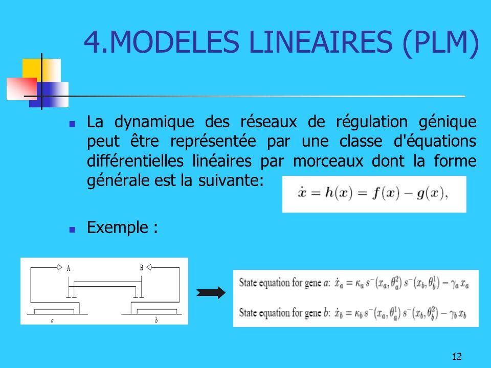 12 4.MODELES LINEAIRES (PLM) La dynamique des réseaux de régulation génique peut être représentée par une classe d'équations différentielles linéaires