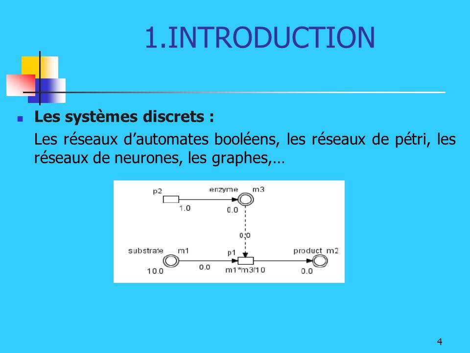 5 1.INTRODUCTION Les systèmes continus : - Les concentrations des protéines, mRNAs, et les autres molécules sont représentées par des variables continues variable x i (t) - un réseau a une forme dun système dEDO