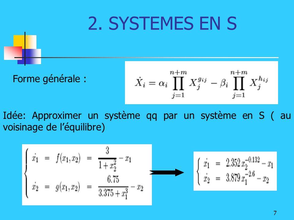 7 2. SYSTEMES EN S Forme générale : Idée: Approximer un système qq par un système en S ( au voisinage de léquilibre)