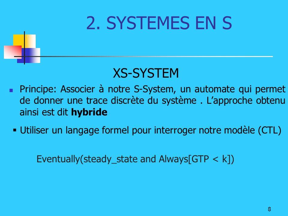 8 XS-SYSTEM Principe: Associer à notre S-System, un automate qui permet de donner une trace discrète du système. Lapproche obtenu ainsi est dit hybrid