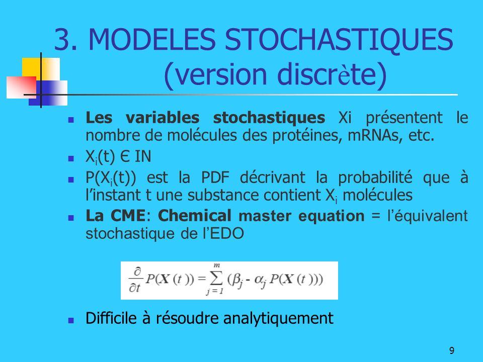 9 Les variables stochastiques Xi présentent le nombre de molécules des protéines, mRNAs, etc. X i (t) Є IN P(X i (t)) est la PDF décrivant la probabil