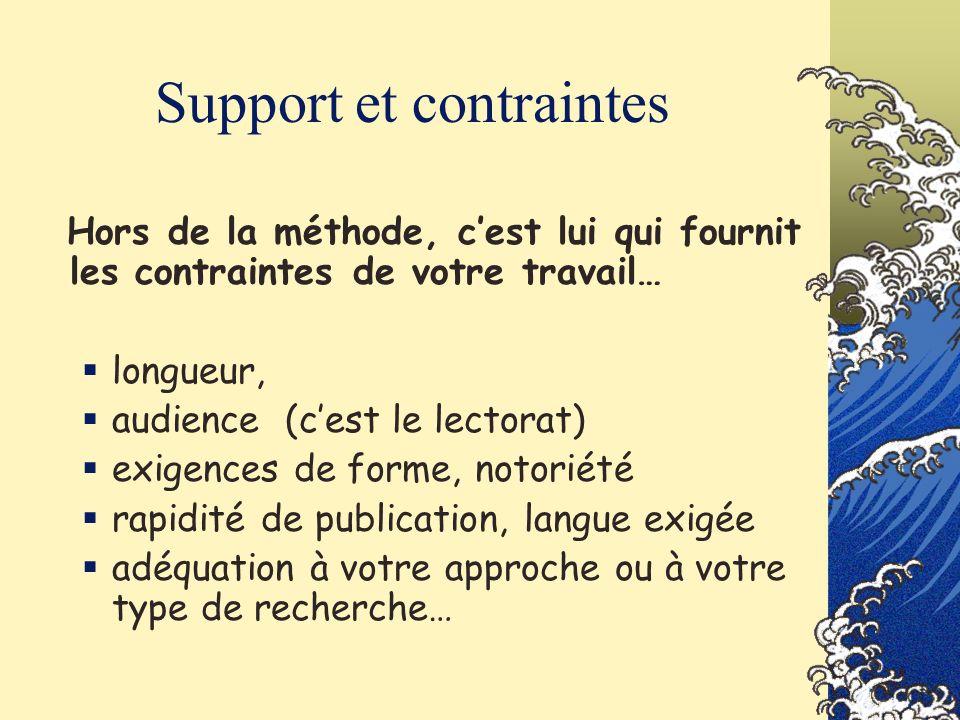 Support et contraintes Hors de la méthode, cest lui qui fournit les contraintes de votre travail… longueur, audience (cest le lectorat) exigences de f