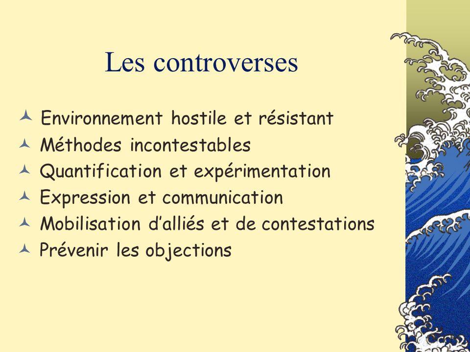 De lordre « I » pour Introduction « M » pour Matériel et Méthodes « R » pour Résultats « A » and « D » pour Discussion
