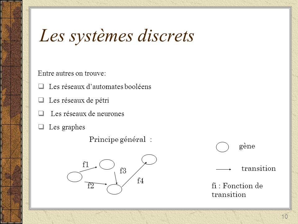 10 Entre autres on trouve: Les réseaux dautomates booléens Les réseaux de pétri Les réseaux de neurones Les graphes Les systèmes discrets Principe gén