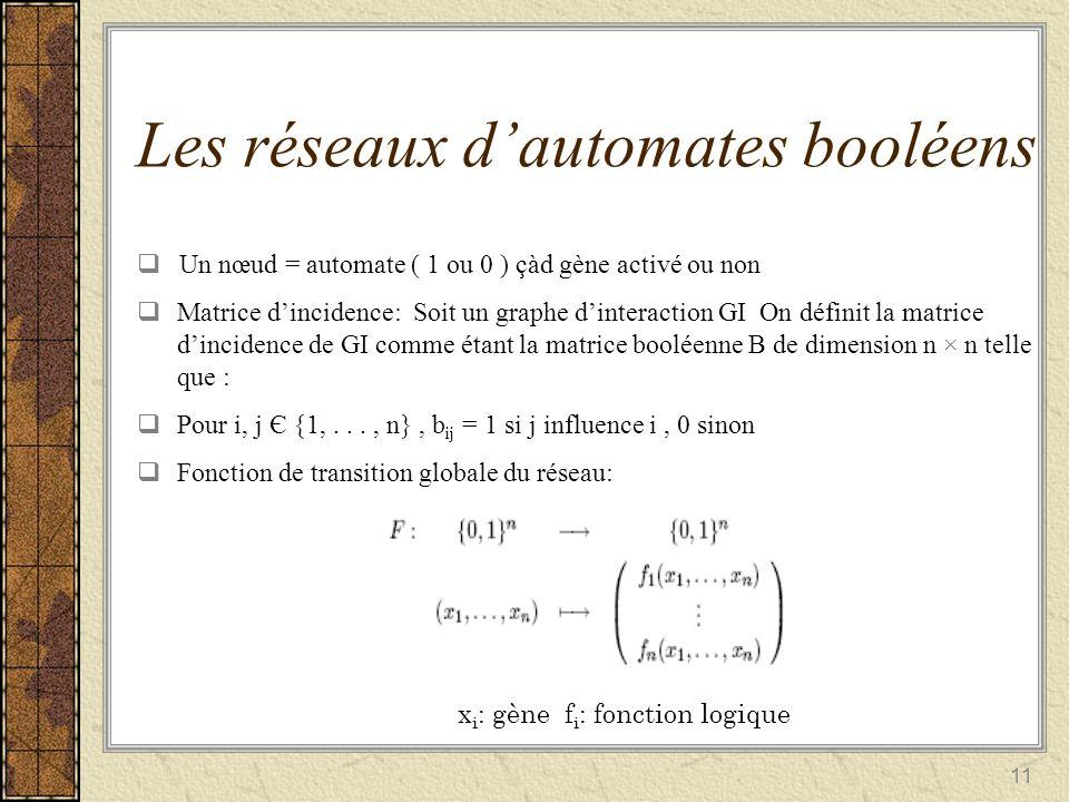 11 Les réseaux dautomates booléens Un nœud = automate ( 1 ou 0 ) çàd gène activé ou non Matrice dincidence: Soit un graphe dinteraction GI On définit
