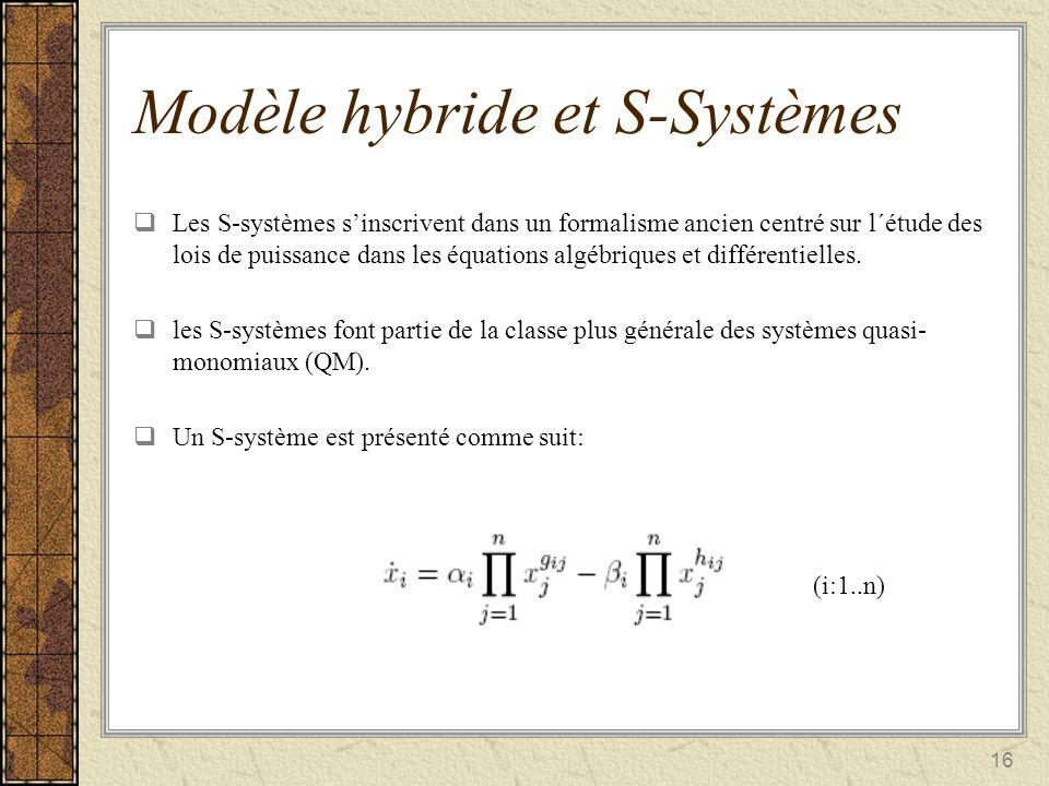 Modèle hybride et S-Systèmes Les S-systèmes sinscrivent dans un formalisme ancien centré sur l´étude des lois de puissance dans les équations algébriq