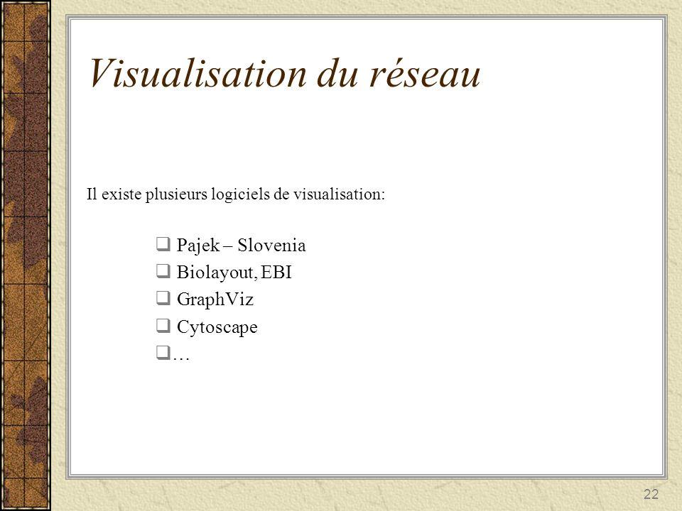 22 Visualisation du réseau Il existe plusieurs logiciels de visualisation: Pajek – Slovenia Biolayout, EBI GraphViz Cytoscape …