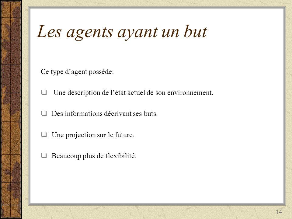 14 Les agents ayant un but Ce type dagent possède: Une description de létat actuel de son environnement. Une description de létat actuel de son enviro