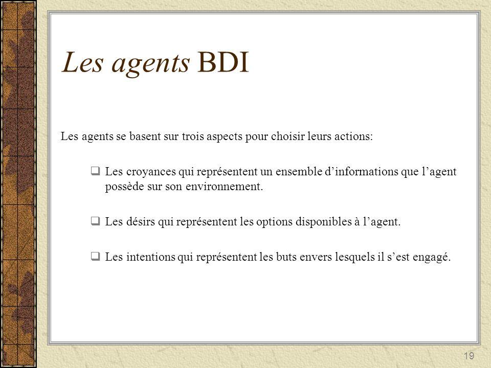 19 Les agents BDI Les agents se basent sur trois aspects pour choisir leurs actions: Les croyances qui représentent un ensemble dinformations que lage