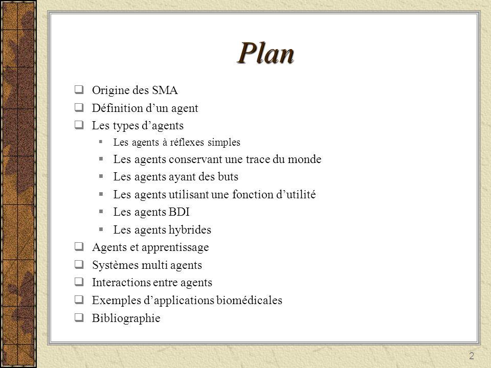 2 Plan Origine des SMA Origine des SMA Définition dun agent Définition dun agent Les types dagents Les types dagents Les agents à réflexes simples Les