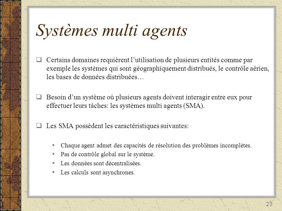 23 Systèmes multi agents Certains domaines requièrent lutilisation de plusieurs entités comme par exemple les systèmes qui sont géographiquement distr