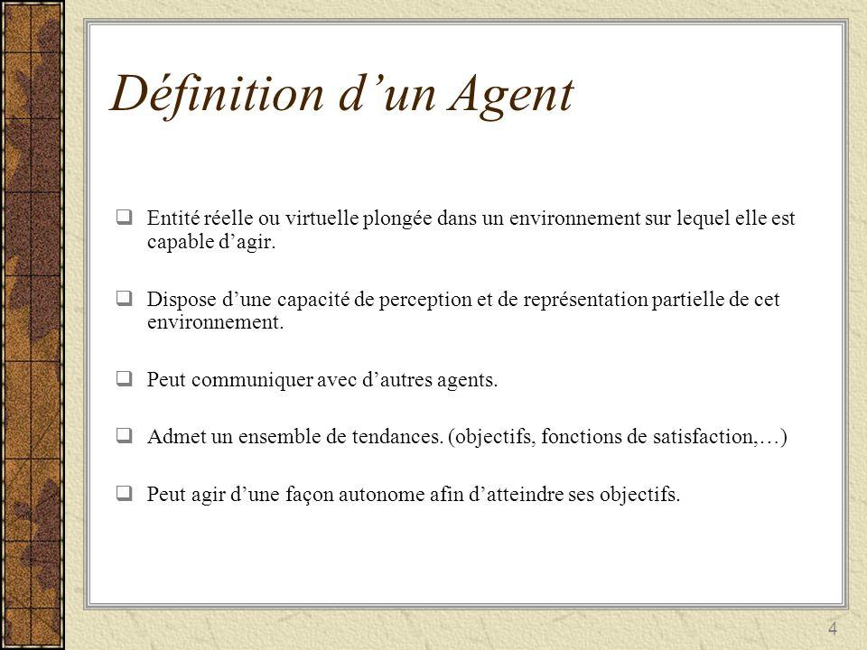 4 Définition dun Agent Entité réelle ou virtuelle plongée dans un environnement sur lequel elle est capable dagir. Entité réelle ou virtuelle plongée