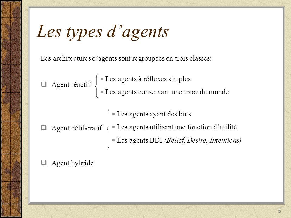 5 Les types dagents Les architectures dagents sont regroupées en trois classes: Agent réactif Agent réactif Agent délibératif Agent délibératif Agent