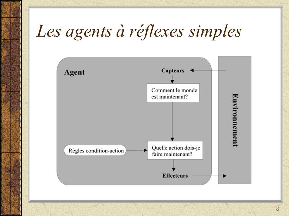 8 Les agents à réflexes simples