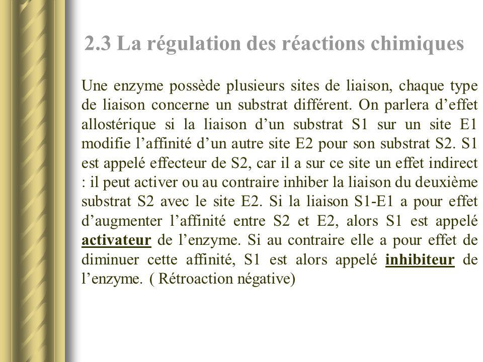 2.3 La régulation des réactions chimiques Une enzyme possède plusieurs sites de liaison, chaque type de liaison concerne un substrat différent. On par